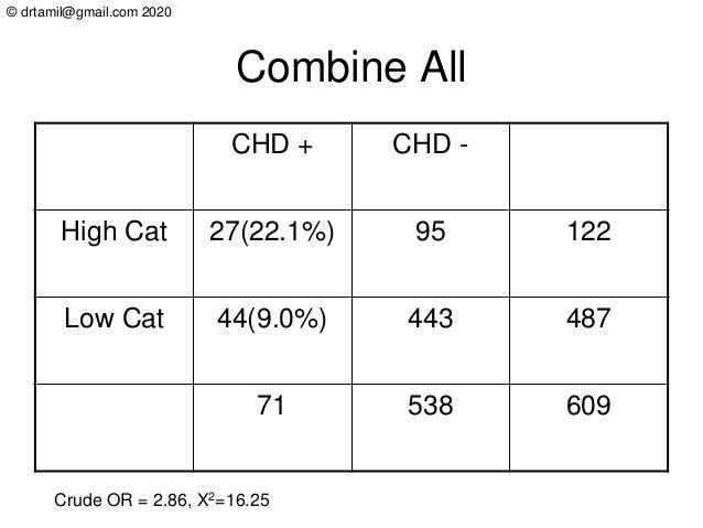 © drtamil@gmail.com 2020 Combine All CHD + CHD - High Cat 27(22.1%) 95 122 Low Cat 44(9.0%) 443 487 71 538 609 Crude OR = ...