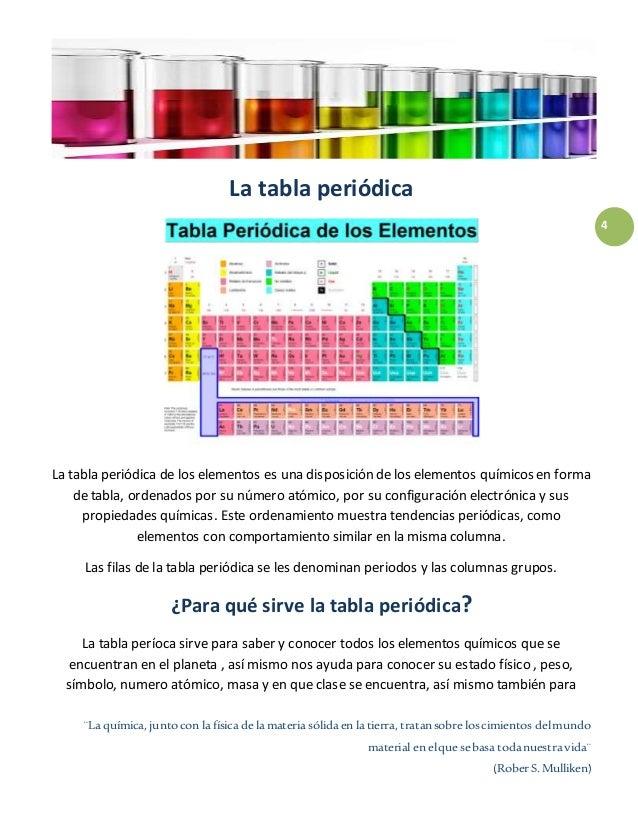 Tabla periodica de los elementos quimicos con estado fisico images tabla periodica de los elementos quimicos y fisicos choice image estado fisico de los elementos quimicos urtaz Image collections