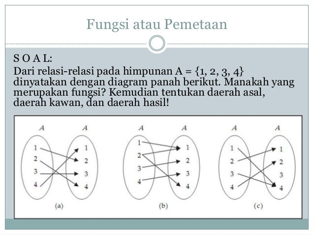 Fungsi komposisi 17 ccuart Choice Image