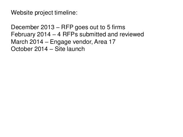 Website project timeline: December 2013 – RFP goes out to 5 firms February 2014 – 4 RFPs submitted and reviewed March 2014...
