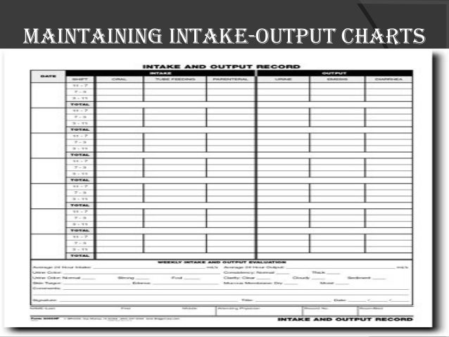 maintaining intake output charts 56 maintaining intake output charts ...