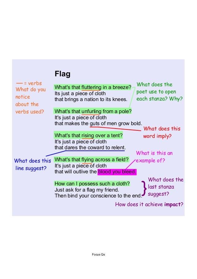 analysis essay example topics