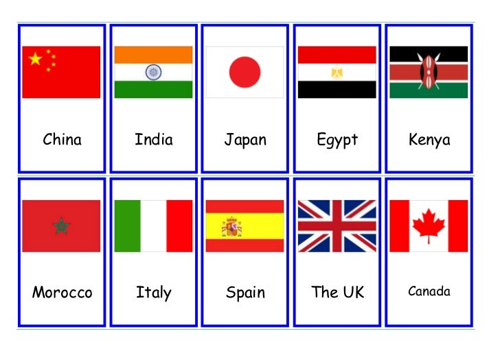 China    India   Japan   Egypt    KenyaMorocco   Italy   Spain   The UK   Canada