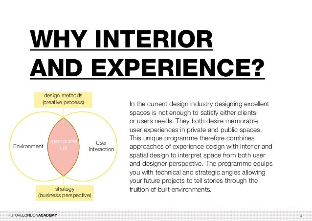 Interior and experience design week in london for Interior design work experience
