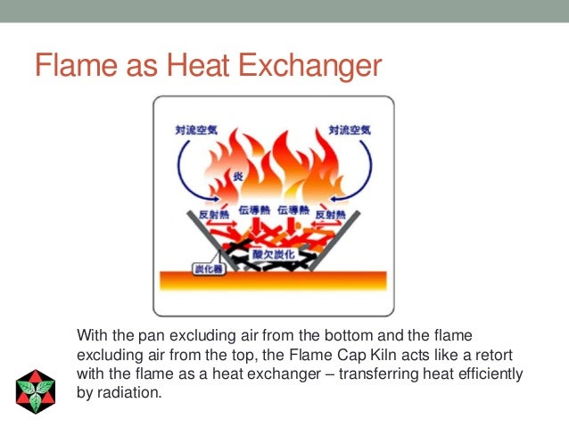 Flame Carbonizers for Biochar In Practice and Theory Slide 3