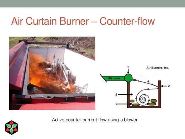 Air Curtain Burner ...