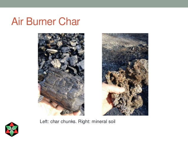 Flame Carbonizers for Biochar In Practice and Theory