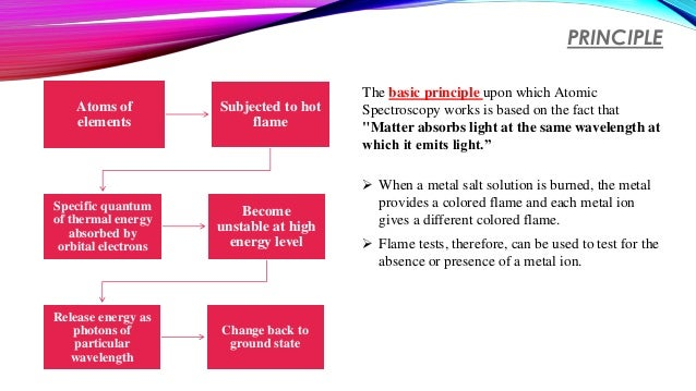 advantages of flame photometer