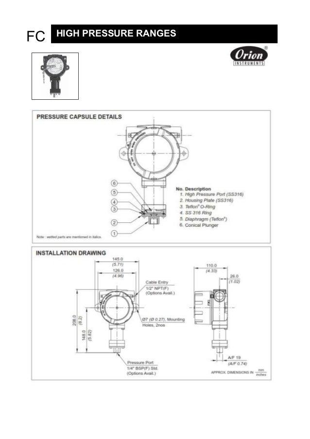 57 FC HIGH PRESSURE RANGES