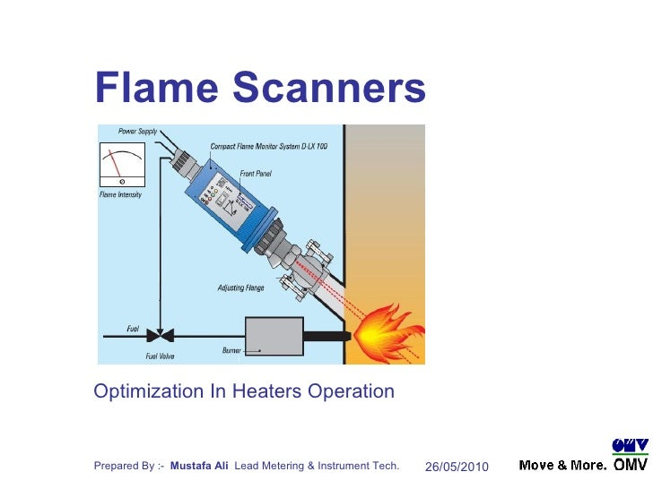 Flame Scanners   Optimization In Heaters Operation