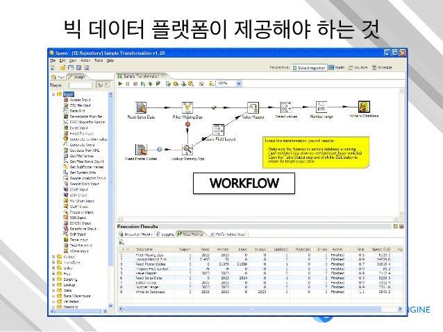 빅 데이터 플랫폼이 제공해야 하는 것 WORKFLOW