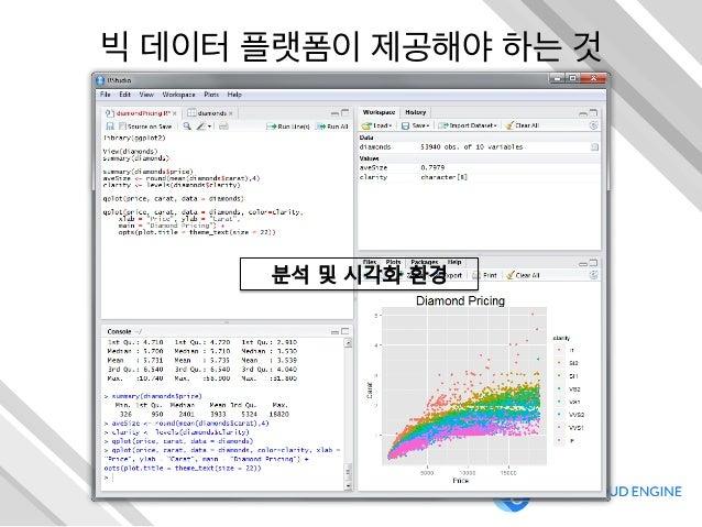 빅 데이터 플랫폼이 제공해야 하는 것 분석 및 시각화 환경