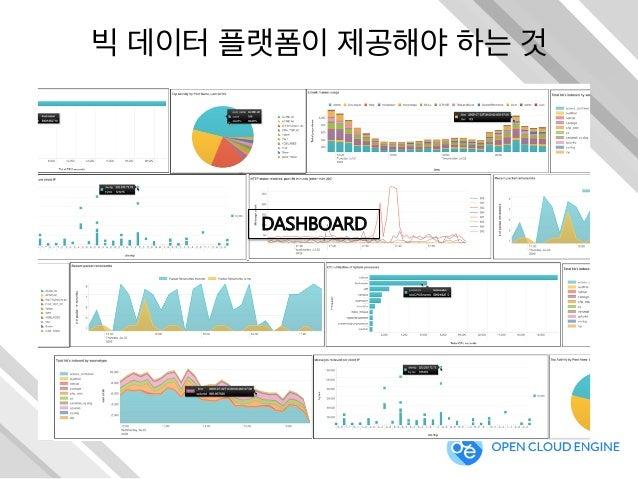 빅 데이터 플랫폼이 제공해야 하는 것 DASHBOARD