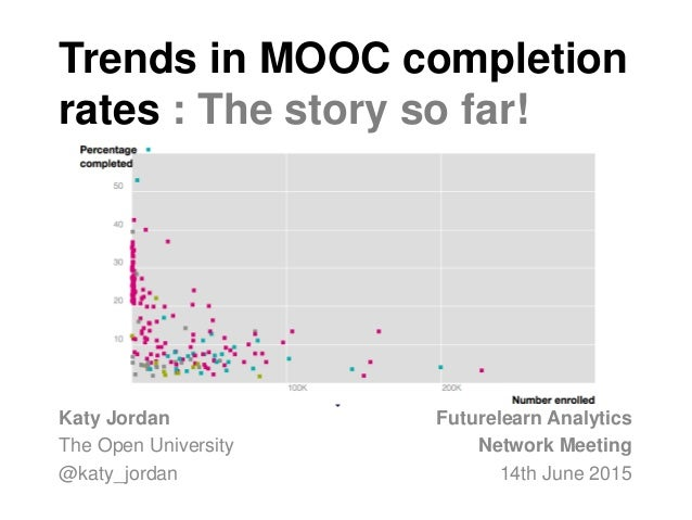 Trends in MOOC completion rates : The story so far! Katy Jordan The Open University @katy_jordan Futurelearn Analytics Net...