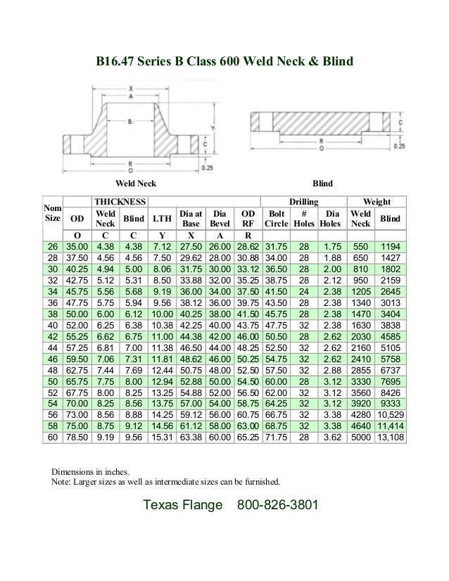 Flanges catalog