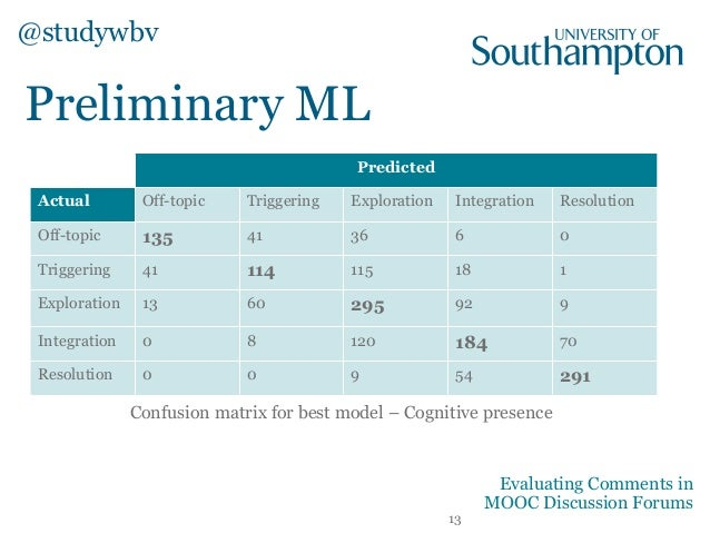 Preliminary ML @studywbv 13 Evaluating Comments in MOOC Discussion Forums Predicted Actual Off-topic Triggering Exploratio...