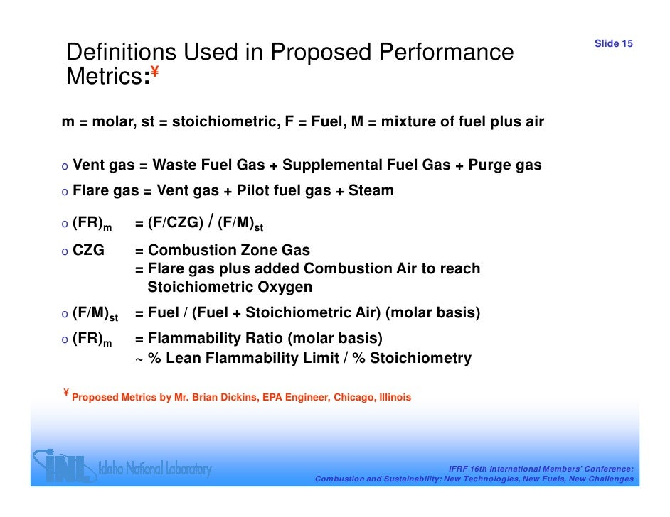 Natural Gas Combustion Reaction Mixture Ratio