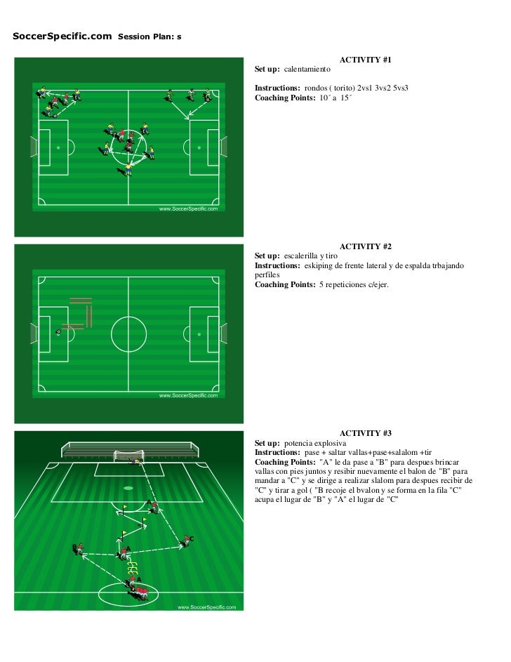 SoccerSpecific.com Session Plan: s                                                              ACTIVITY #1               ...