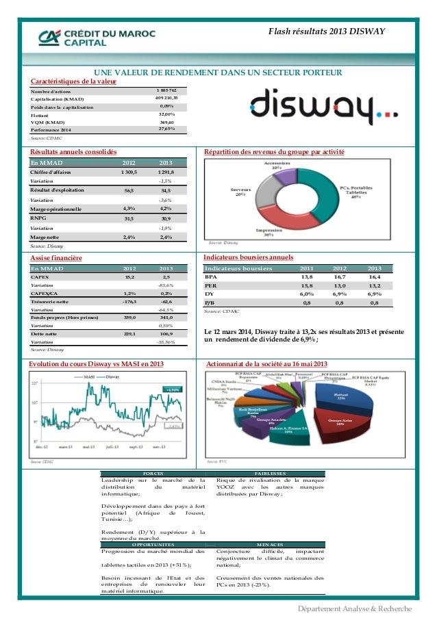 Flash résultats 2013 DISWAY  1 Département Analyse & Recherche          Evolution du cours Disway vs MASI en 20...