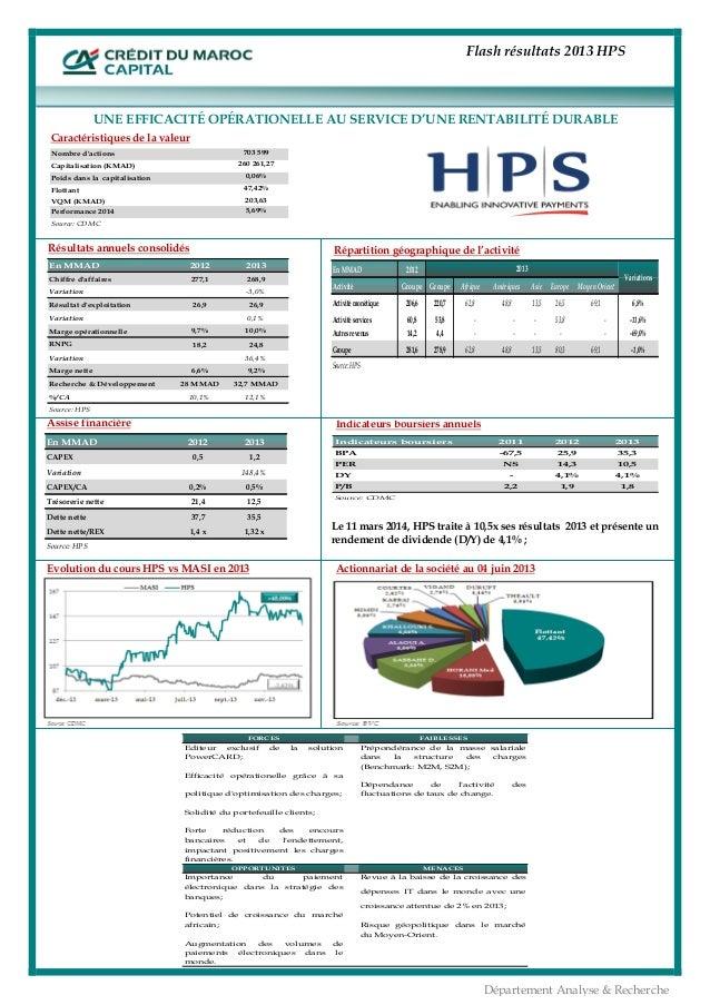 Flash résultats 2013 HPS 1 Département Analyse & Recherche Evolution du cours HPS vs MASI en 2013 Caractéristiques de la v...