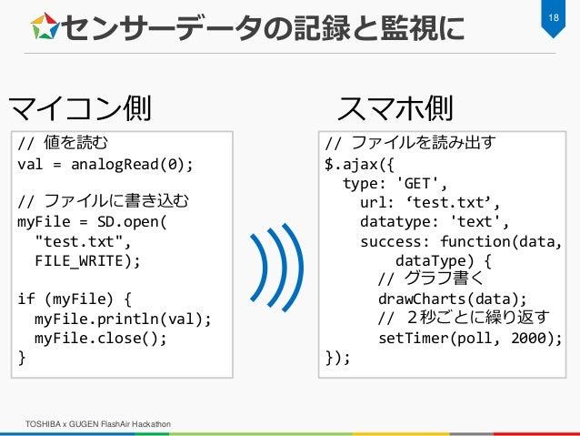 """センサーデータの記録と監視に TOSHIBA x GUGEN FlashAir Hackathon 18 マイコン側 // 値を読む val = analogRead(0); // ファイルに書き込む myFile = SD.open( """"te..."""