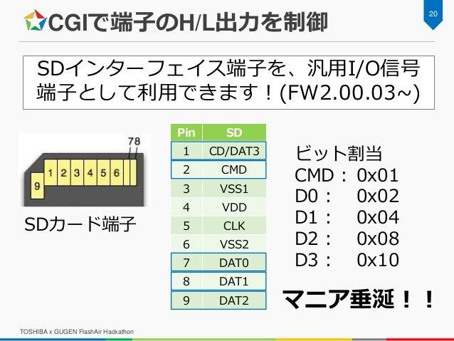 CGIで端子のH/L出力を制御 Pin SD 1 CD/DAT3 2 CMD 3 VSS1 4 VDD 5 CLK 6 VSS2 7 DAT0 8 DAT1 9 DAT2 ビット割当 CMD : 0x01 D0 : 0x02 D1 : 0x04...