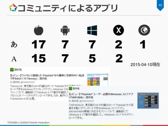 コミュニティによるアプリ TOSHIBA x GUGEN FlashAir Hackathon 43 X あ A 17 15 7 7 7 2 25 1 2015-04-10現在