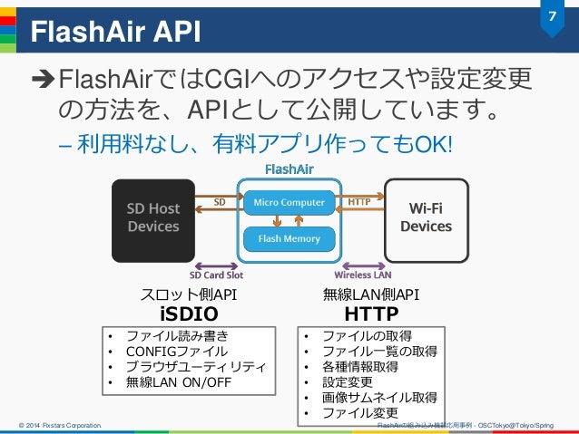 FlashAirの組み込み機器応用事例@OSC2014 Tokyo/Spring