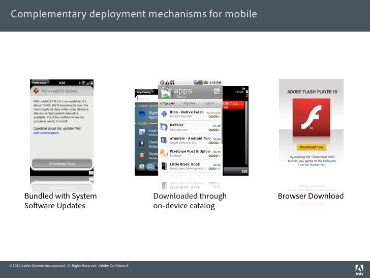 Complementary deployment mechanisms for mobile              Bundled with System                                           ...