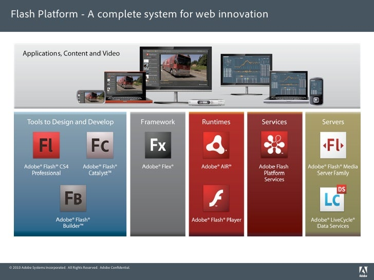 Flash Platform - A complete system for web innovation     © 2010 Adobe Systems Incorporated. All Rights Reserved. Adobe Co...