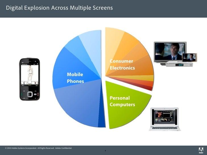 Digital Explosion Across Multiple Screens                                                                                 ...