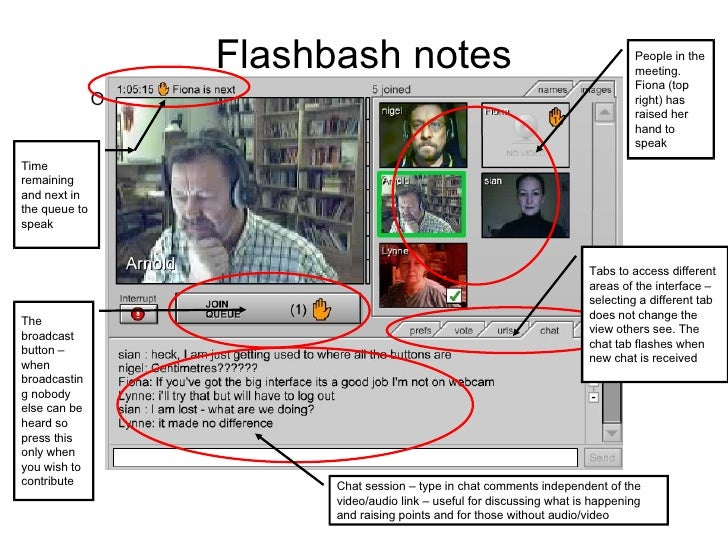 Flashbash notes Objective – A quick reference for people joining Flashmeeting Time remaining and next in the queue to spea...