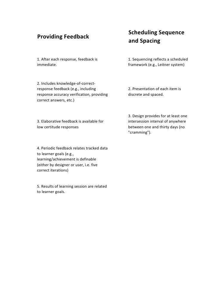 Scheduling Sequence Providing Feedback                                              and Spacing  1. After each response, f...