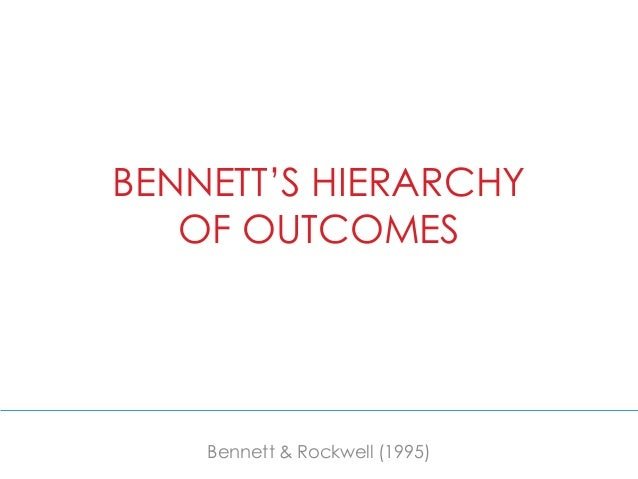 BENNETT'S HIERARCHY OF OUTCOMES Bennett & Rockwell (1995)