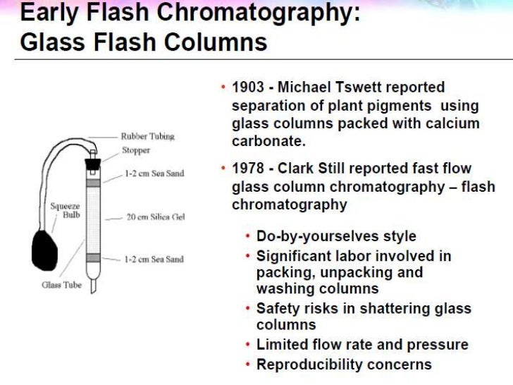 column chromatography of plant pigments