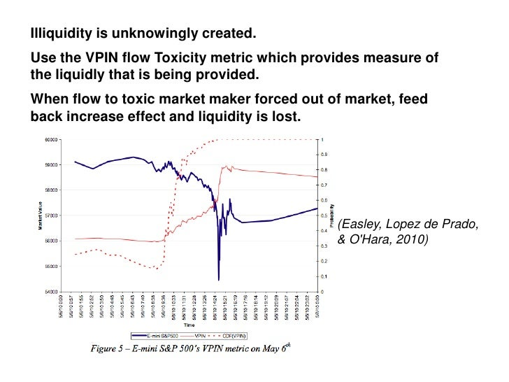 flow toxicity and liquidity in a high frequency world pdf