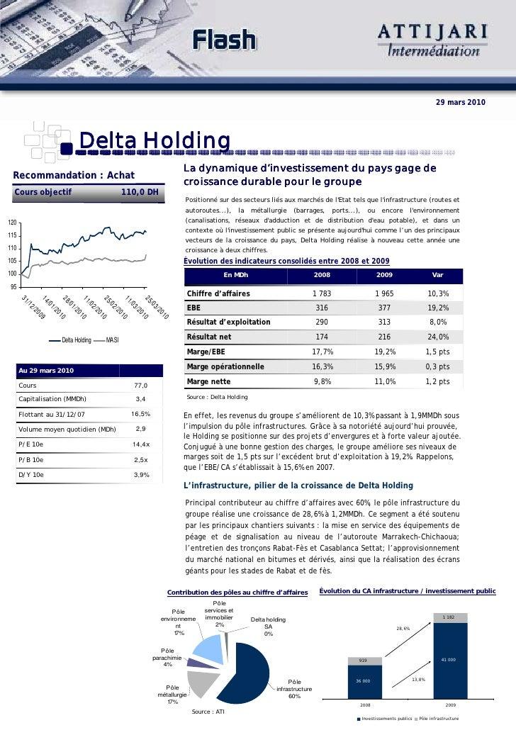 29 mars 2010                                          Delta Holding                                                       ...