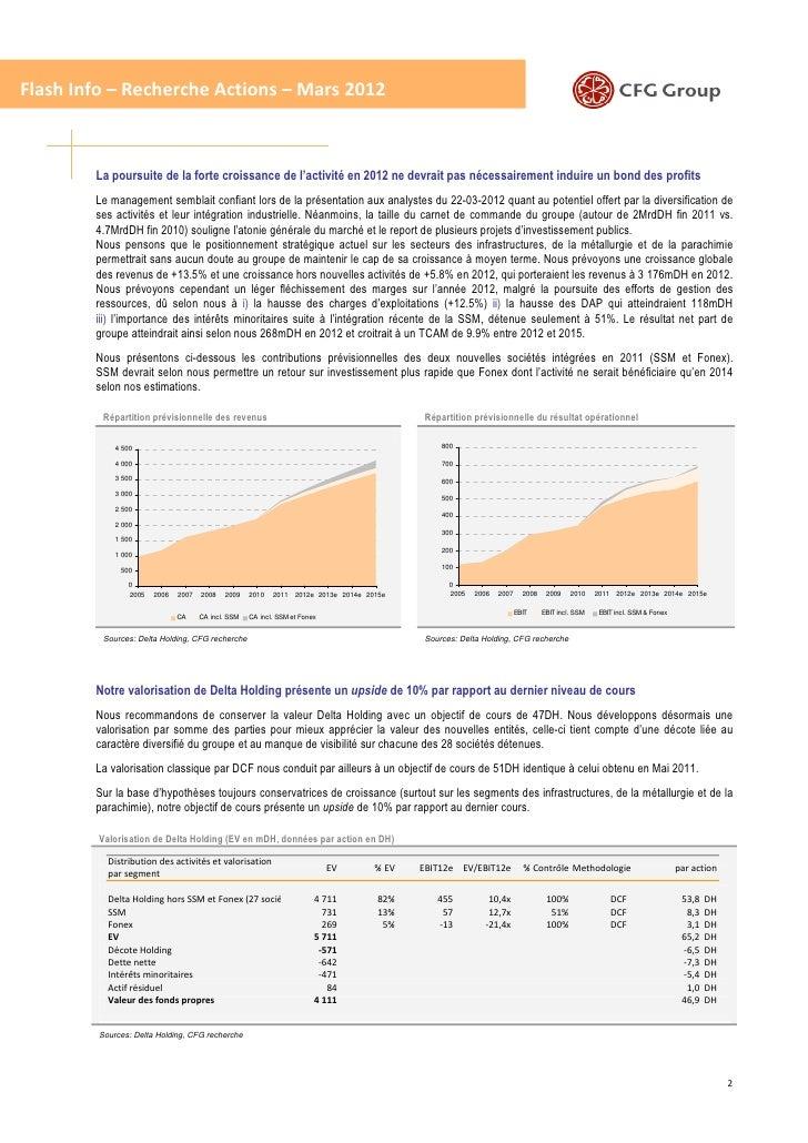 Flash Info – Recherche Actions – Mars 2012        La poursuite de la forte croissance de l'activité en 2012 ne devrait pas...