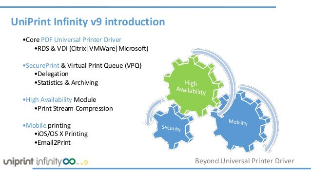 High Availability For Your Printing Infrastructure Slide 2