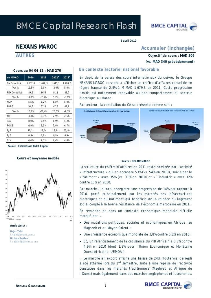 BMCE Capital Research Flash                                                                                               ...