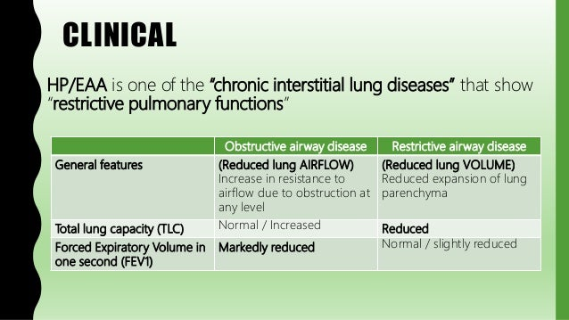Reactive Airway Disease in Adults  healthheartycom
