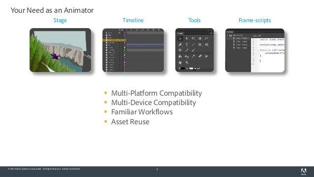 Flash Professional CC: The Future of Animation Slide 3
