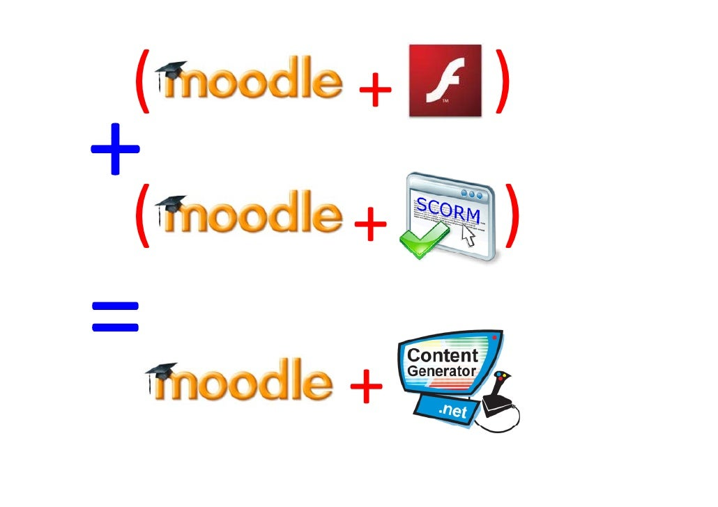 how to create scorm package for moodle