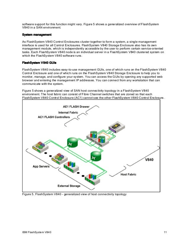 Flash System V840 Redbooks Product Guide