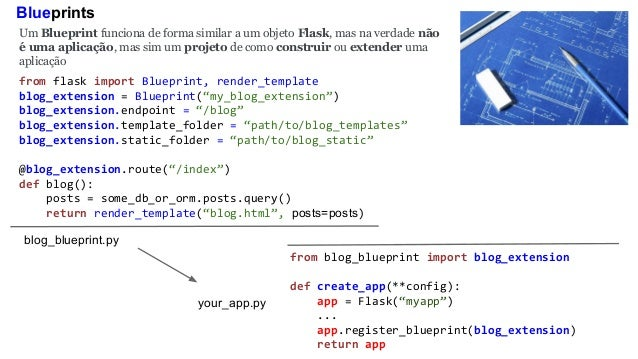 What the flask and how to use it with some google apis blueprints malvernweather Gallery
