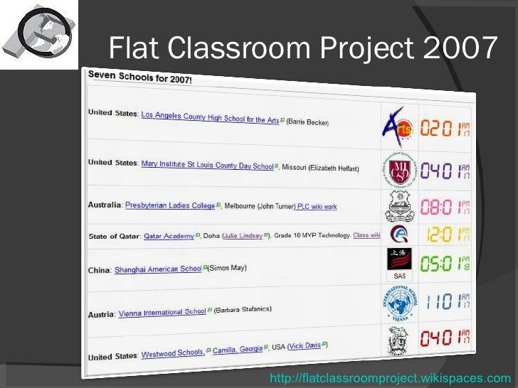 Flat Classroom Project 2007 http://flatclassroomproject.wikispaces.com