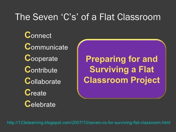 The Seven 'C's' of a Flat Classroom <ul><li>C onnect </li></ul><ul><li>C ommunicate </li></ul><ul><li>C ooperate </li></ul...