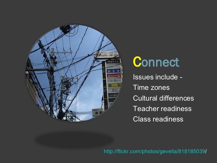 C onnect <ul><li>Issues include -  </li></ul><ul><li>Time zones </li></ul><ul><li>Cultural differences </li></ul><ul><li>T...