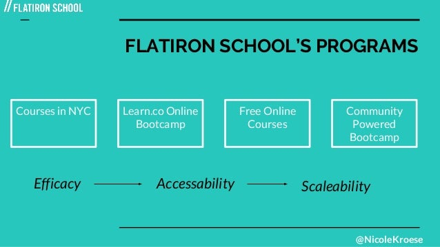 Flatiron School Marketing Strategy