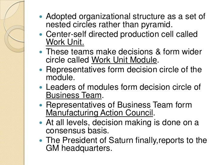organizational behavior of toyota and general motors management essay My organisational behaviour notes organisational behaviour, management  the guiding principle behind this model is that management/owners have enormous business.